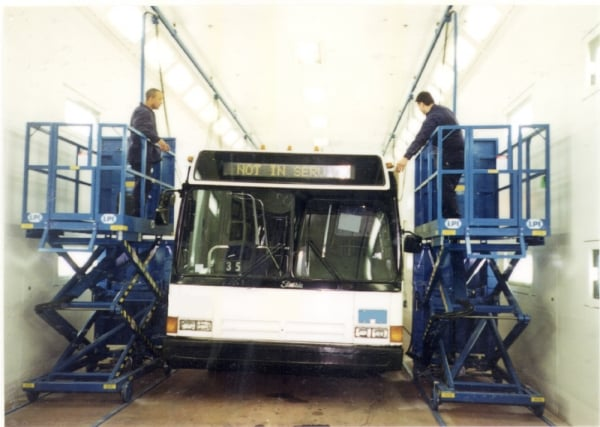 LPST Rail Guided Scissor Lifts